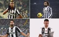 Đội hình chuẩn 11 bản hợp đồng miễn phí của Juventus