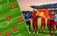 Đội hình tối ưu U23 Việt Nam: Sẵn sàng 'tiếp chiêu' người Thái