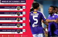 Vua phá lưới V-League 2019: Chân sút ngoại chiếm ưu thế áp đảo