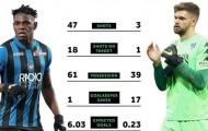 CHOÁNG! Sút 47 trúng đích 18, CLB Ý vẫn bị cầm hòa... 0-0