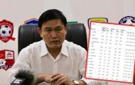 Xếp dưới cả Thái Lan, Malaysia ở BXH CLB châu Á, sếp lớn VPF nói gì?