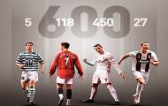Trút giận lên Inter, Ronaldo cán cột mốc kỷ lục trước Messi