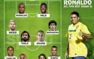 Siêu đội hình trong mơ của Ronaldo 'béo' mạnh cỡ nào?