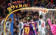 Tại sao Alisson bất lực trước cú đá phạt của Messi?