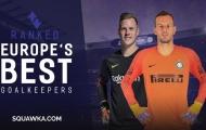 Top 10 thủ môn xuất sắc nhất châu Âu hiện nay: Oblak giành ngôi số 1