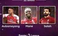 Hy hữu! Mane, Salah, Aubameyang cùng có 22 bàn, điều gì sẽ xảy ra?