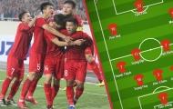 Đội hình ra sân U23 Việt Nam vs U23 Myanmar: Lần đầu cho sao Việt kiều