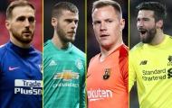 10 thủ thành xuất sắc nhất châu Âu: De Gea tụt hạng; Alisson, Ederson xếp sau 1 cái tên