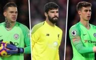 10 thủ thành giá trị nhất châu Âu hiện tại: De Gea, Neuer 'bay màu'