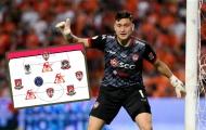 Đạt số điểm cao nhất trận, Văn Lâm được chọn vào đội hình tiêu biểu vòng 19 Thai-League