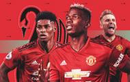 XONG! Đã rõ tỉ số tối thiểu Man United cần có trước Milan để vô địch ICC 2019