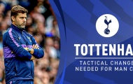Tottenham Hotspur và 3 cách thức hạ 'knock-out' Man City