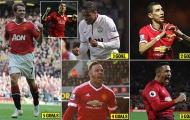 Sanchez ra đi & số 7 tiếp tục ám ảnh Man Utd