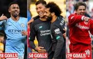 Top 10 cầu thủ Brazil ghi bàn nhiều nhất Premier League: Số 1 không ai khác!