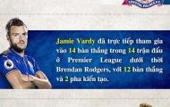 [INFOGRAPHIC] - Sau vòng 4 Premier League: Jamie Vardy và Lucas Digne gây ấn tượng
