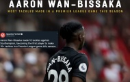 Wan-Bissaka đã gây sốc ở Premier League 2019/20 như thế nào?