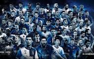 Dự đoán 'Đội hình tiêu biểu năm 2019' của FIFA
