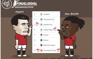 Biếm họa: 2 tân binh hối hận khi tới M.U; 'Thánh phá hoại' của Arsenal