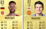 SỐC! Maguire chỉ số kém hơn 'cục nợ' Arsenal trong FIFA 20, CĐV M.U nổi điên