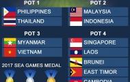 Chưa đá, người Thái đã 'nổ tung trời' sẽ bỏ túi HCV SEA Games 30