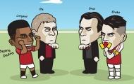 Cười vỡ bụng với loạt ảnh chế Man Utd hòa Arsenal