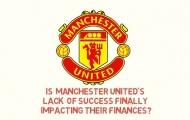 Tiêu điểm Man Utd: 'Mơ ngủ trên sân cỏ' có ảnh hưởng tới tài chính? (P3)