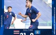 SỐC: U19 Thái Lan nhấn chìm Bắc Mariana với cơn mưa 21 bàn thắng