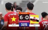 Truyền thông Thái Lan nói 1 điều về chiến thắng 6 sao của U22 Việt Nam