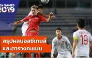 Báo Thái Lan: Nguy cho Voi chiến, U22 Việt Nam lại bứt phá với trận thắng Singapore