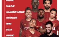Thế lực Liverpool gặt hái được gì tại QBV 2019?