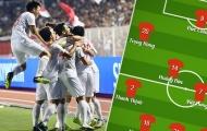 Với 11 cái tên, U23 Việt Nam đã đủ sức chinh phục đỉnh cao VCK châu Á?