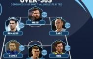 Đội hình ngôi sao 'tuổi băm' giá trị nhất thế giới: Maestro người Đức, hiện tượng Serie A