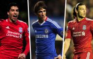 10 thương vụ ngày cuối TTCN mùa Đông nổi bật nhất Premier League