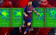 Setien đã thay đổi Messi, Barca chỉ còn chờ ngày hái quả!
