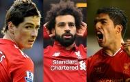 10 cầu thủ ghi nhiều bàn nhất sau 100 trận PL: Liverpool chiếm 4 suất