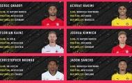 Bundesliga chốt danh sách đề cử cầu thủ hay nhất tháng 2: Bayern - Dortmund đối đầu