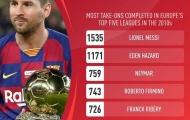 Top 5 cầu thủ rê bóng hay nhất châu Âu trong thập niên 2010: Số 1 là cái tên quen thuộc