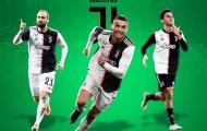 5 nhà vua và 5 kẻ lạc lối trên sân nhà mùa này: Tỷ lệ tuyệt đối, Balotelli bất lực