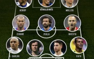 Đội hình vô địch World Cup và C1: 'Đôi chân ma thuật' + hàng tiền vệ thiên tài