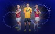 Đội hình 11 ngôi sao Premier League xuất sắc nhất theo thống kê