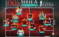 Đội hình 11 ngôi sao Serie A giai đoạn 2000 - 2009: Bất ngờ với Inter Milan