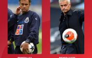 Từ Pep đến Mourinho, các HLV danh tiếng hiện tại ở đâu khi Leeds United còn thi đấu tại EPL?