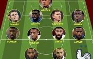 Đội hình những ngôi sao 'khủng' không được tuyển Pháp triệu tập