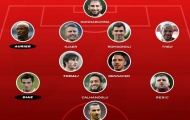 Từ Tonali đến Ibrahimovic: Đội hình AC Milan ở mùa giải 2020-21 chất như thế nào?