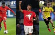 Top 10 tài năng trẻ đỉnh nhất bóng đá thế giới hiện tại