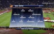 Bạn có nhớ siêu đội hình của Man Utd mùa 2007/08?