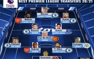Đội hình 11 bản hợp đồng thành công nhất Premier League 2020-21 cho đến hiện tại