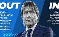 Kế hoạch chuyển nhượng của Conte tại Inter: 5 người đến, 7 cái tên ra đi