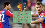 Đội hình cực khủng của FC Basel nếu không bán các trụ cột