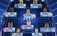 Đội hình đắt giá nhất thế giới: Kante, Robertson bị soán ngôi